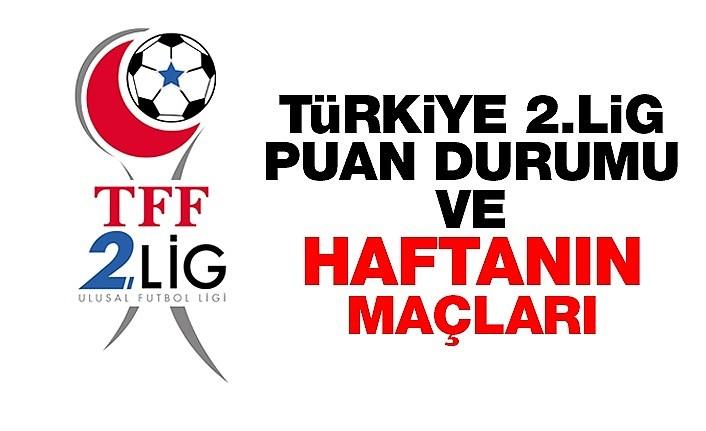 Samsunspor puan durumu ve haftanın maçları