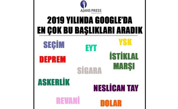 2019 Yılında Google'da En Çok Bu BaşlıkLarı Aradık