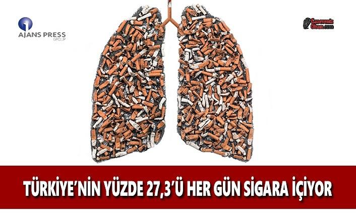 Türkiye'nin Dörtte Biri Her Gün Sigara İçiyor