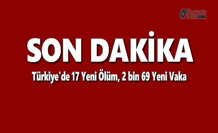 Türkiye'de 17 Yeni Ölüm, 2 bin 69 Yeni Vaka