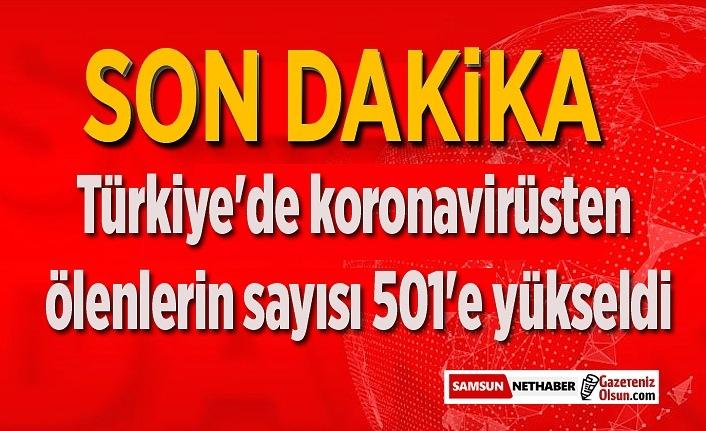 Bakan Koca Türkiye'deki koronavirüs ile ilgili son rakamları açıkladı