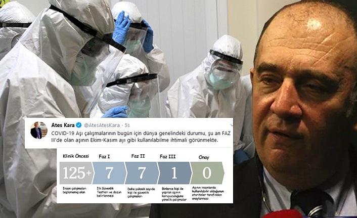 Koronavirüs aşısı ne durumda? Dr. Kara o ayları işaret etti