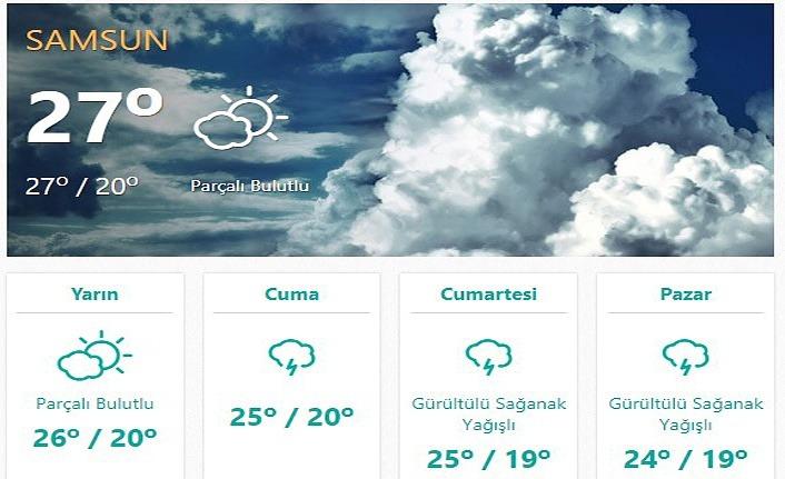 Samsun 17 haziran hava durumu - Samsun Hava Durumu