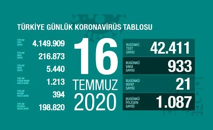 16 Temmuz Türkiye koronavirüs tablosu