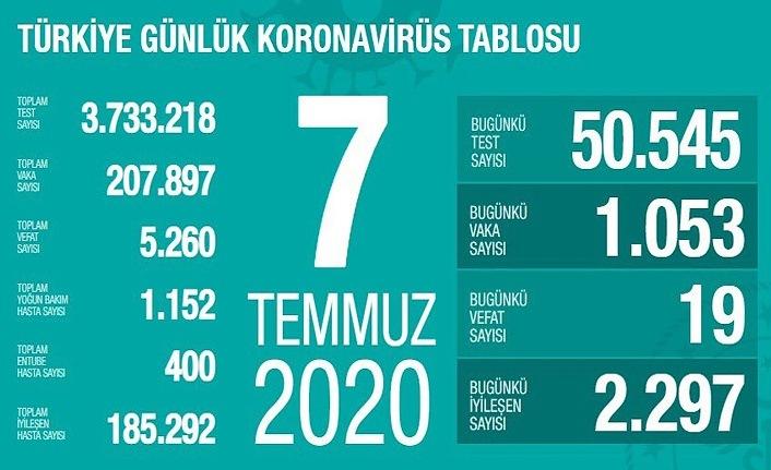 7 Temmuz Türkiye Koronavirüs Tablosu