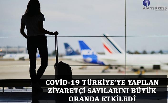 Covid-19 Türkiye'ye yapılan ziyaretçi sayılrını büyük oranda etkiledi