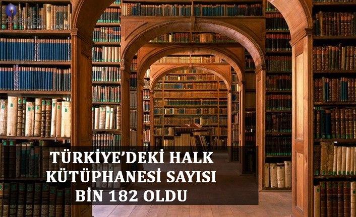 Türkiye'Deki halk kütüphanesi bin 182 oldu