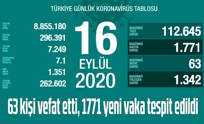 16 Eylül koronavirüs tablosu, Kayseri, Ankara ve Mersin'de vaka sayısı artıyor