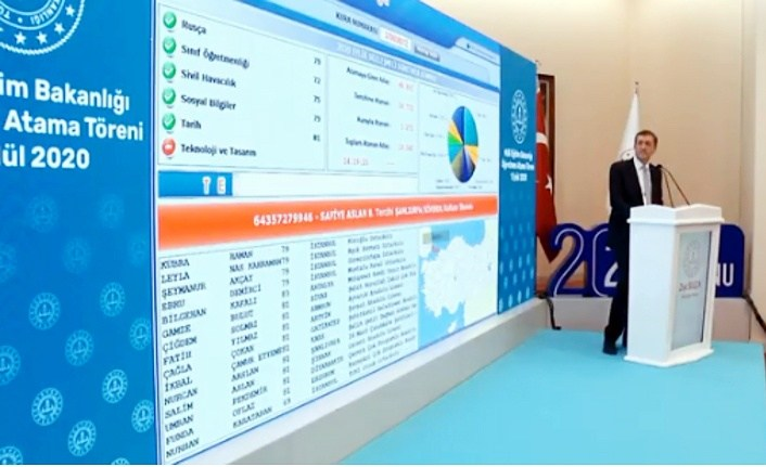 Sözleşmeli öğretmen ataması gerçekleşti, e-Devlet 2020 öğretmen atama sonuçları sorgulama