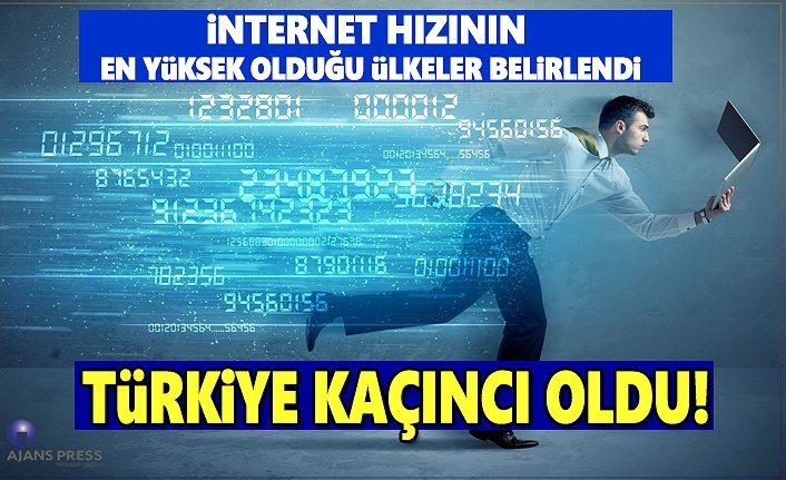 İnternet Hızının en yüksek olduğu Ülkerler belirlendi