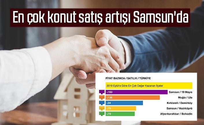 sahibinden.com açıkladı: En çok artış Samsun'da