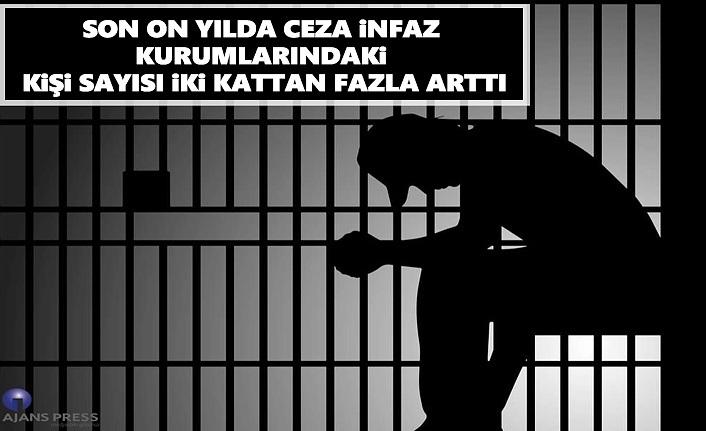 Son yıllarda ceza infaz kurumlarındaki kişi sayıları çok arttı