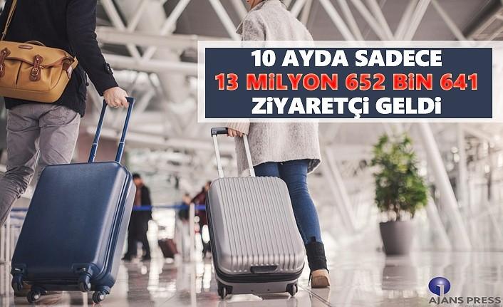 Türkiye'ye 10 ayda sadece 13 Milyon 652 Bin 641 Ziyaretçi geldi