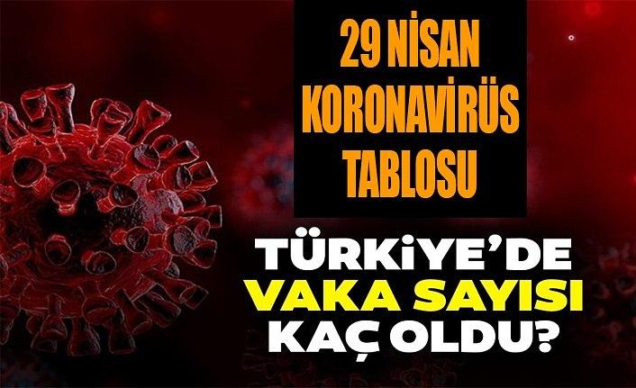 29 nisan koronavirüs tablosu, vefat sayısı halen yüksek