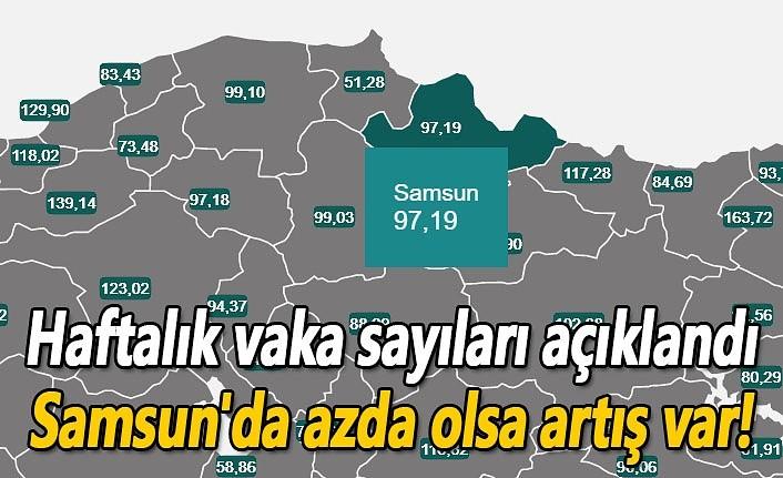Haftalık vaka sayıları açıklandı, Samsun'da azda olsa artış var!