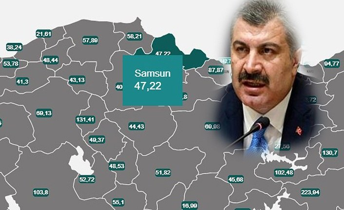 Samsun'da vaka sayıları artıyor mu? Haftalık vaka sayıları açıklandı