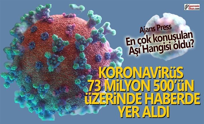 Koronavirüs 73 milyon 500'ün üzerinde haberde yer aldı