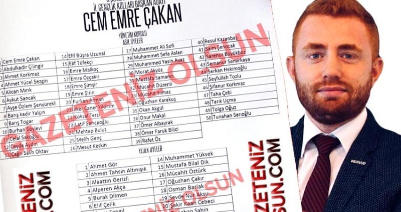 AK Parti Samsun İl Gençlik Kolları yönetim kurulu listesi