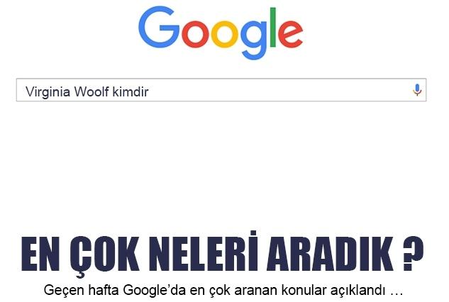 Google'da en çok aranan konular açıklandı