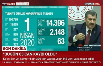 Samsun'da vaka sayısı 112, Tabip Odası yaklaşık 400 demişti!
