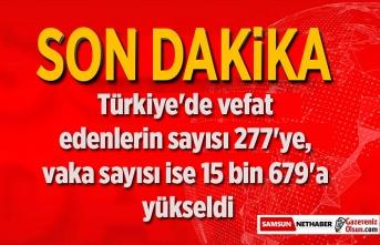 Türkiye'de vefat ve vaka sayısı attı