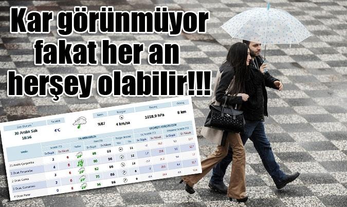 Samsun'da hafta sonuna kadar yağmur var