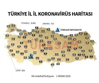 1 Nisan İtibariyle İl İl Koronavirüs Vaka Haritası