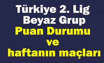 Türkiye 2. Lig Beyaz Grup Fikstür ve Puan Durumu - Samsunspor Puan Durumu